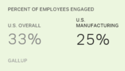 Ways to improve the culture in your manufacturing business